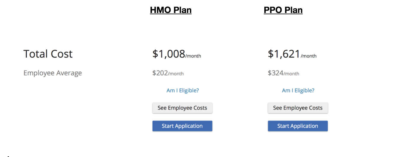 Total cost between HMO and PPO small business health insurance plans