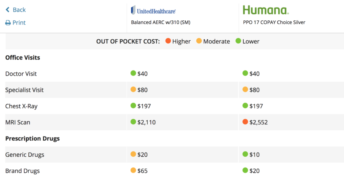 Out of pocket cost comparison small business health insurance