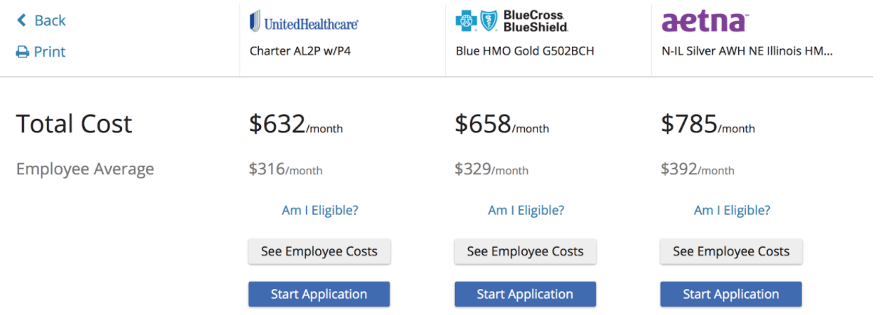 Should My Small Business Provide Health Insurance?
